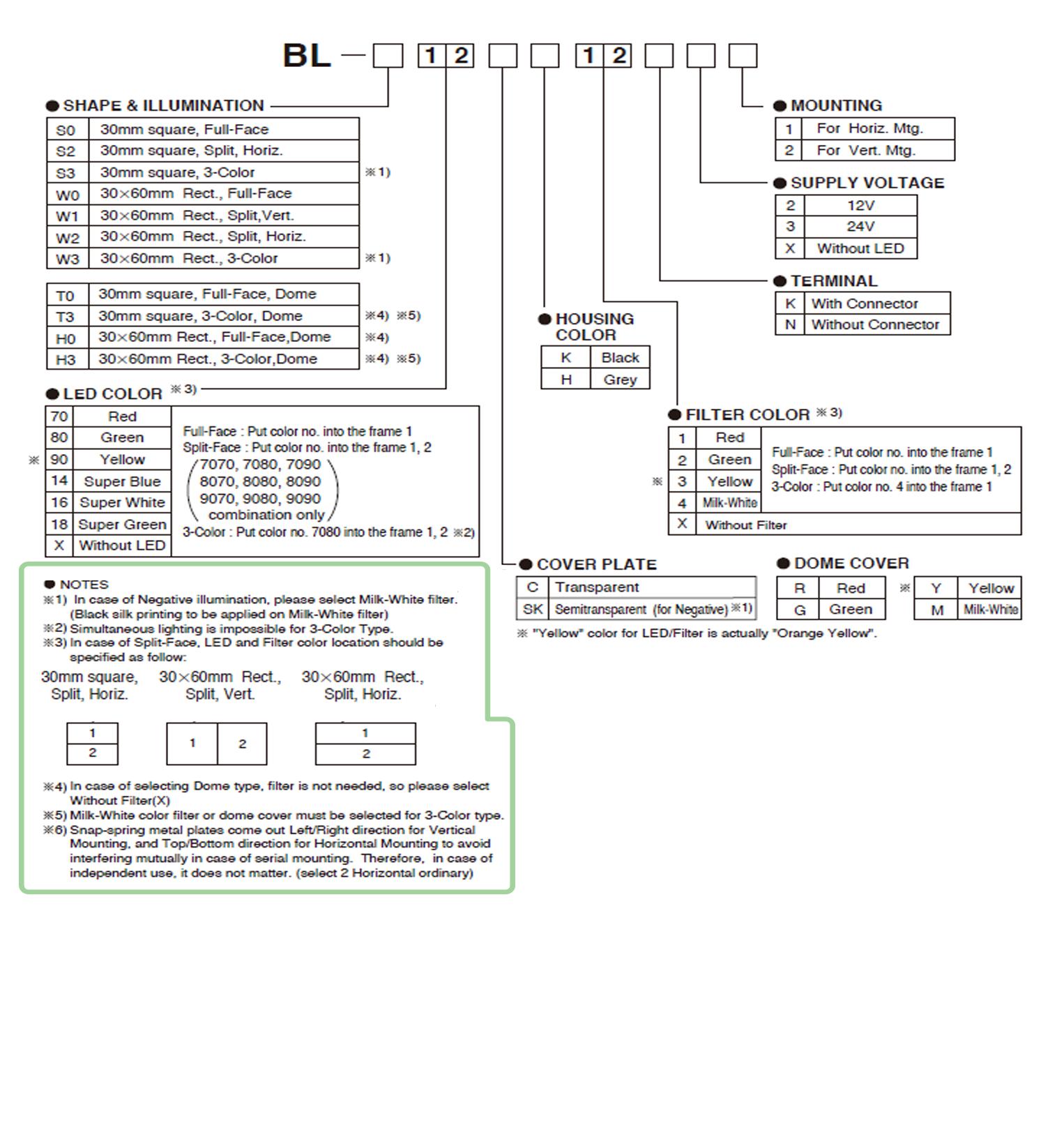 Led Indicator Panel Bl Series Rectangular Rjs Electronics Ltd