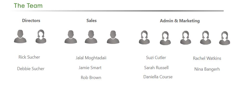 RJS Electronics Ltd team 2020.