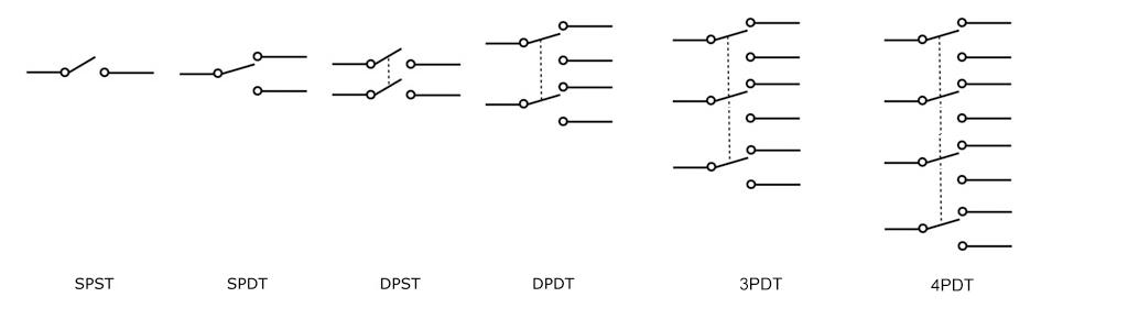 RJS Electronics - SPDT explained
