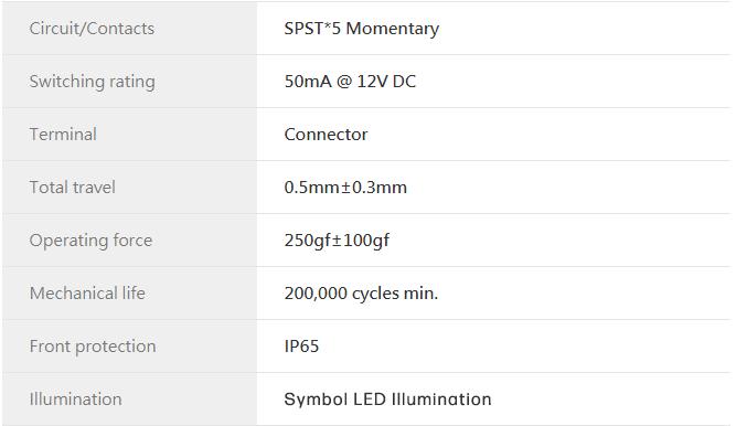 Navigation module SF39BA specification table - rjs electronics ltd
