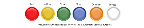 The guide - how to select the correct anti vandal switch -RJS Electronics Ltd LED Illumination