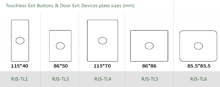 RJS-TLS SWITCH - PLATE PANELS SIZING MM