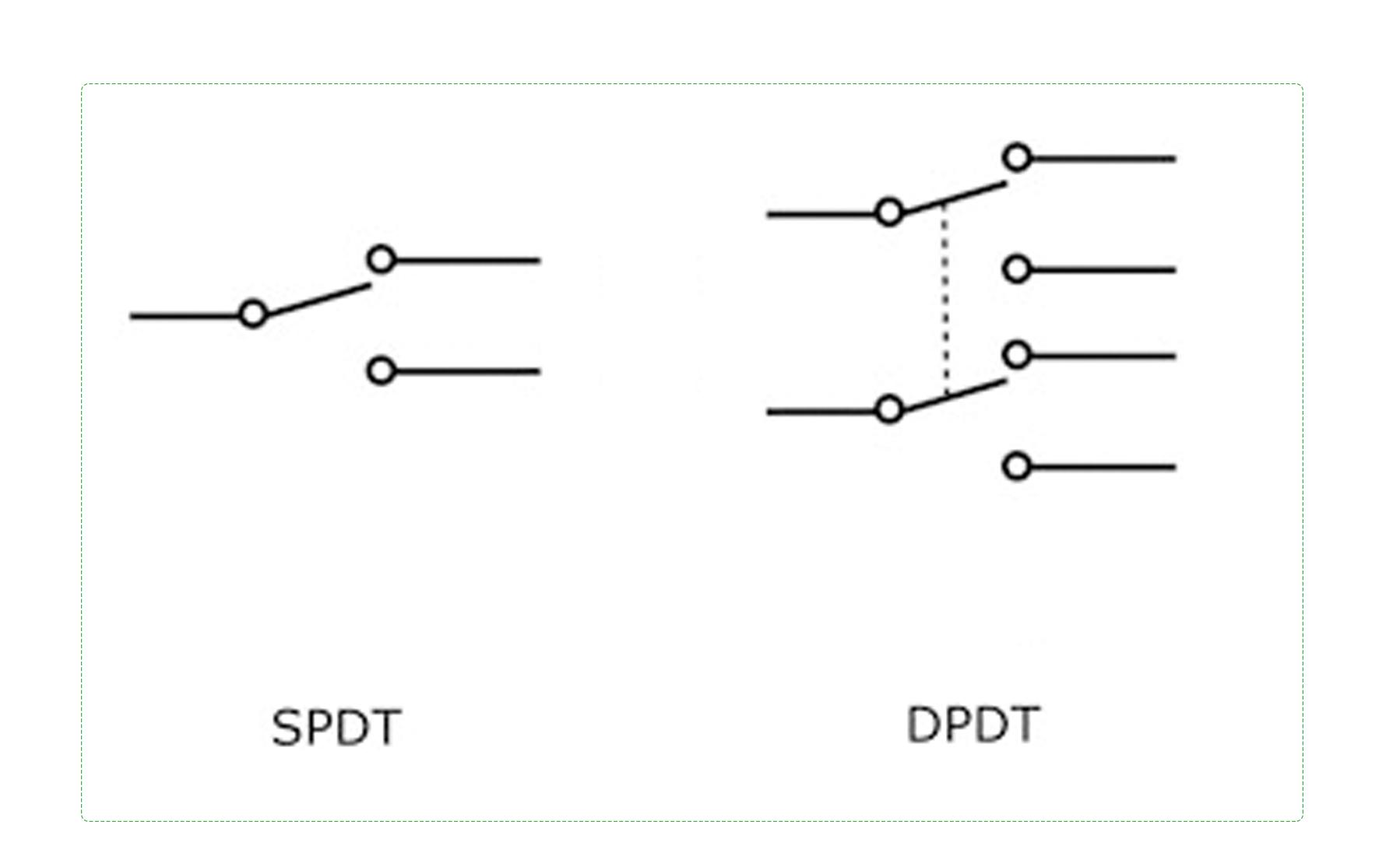 configuration rjs electronics ltd, SPD, DPDT, RJS Electronics Ltd